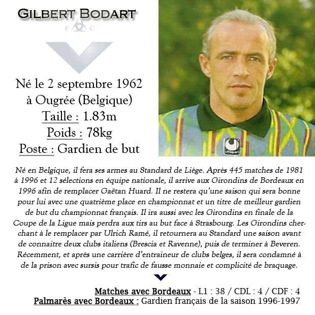 fiche Gilbert Bodart