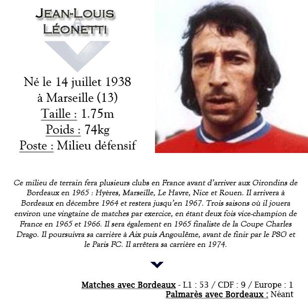 fiche Léonetti