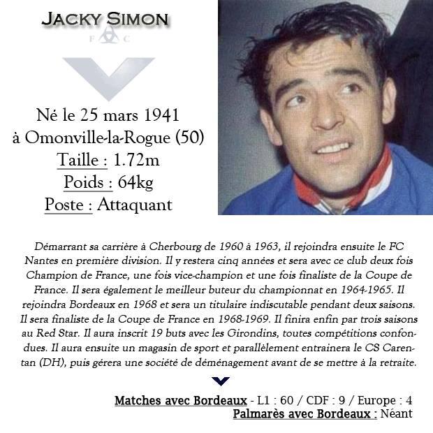 fiche Simon