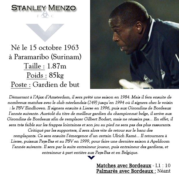 Fiche Ancien Joueur Stanley Menzo