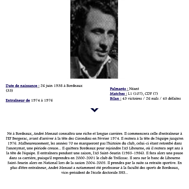 Entraineur – André Menaut