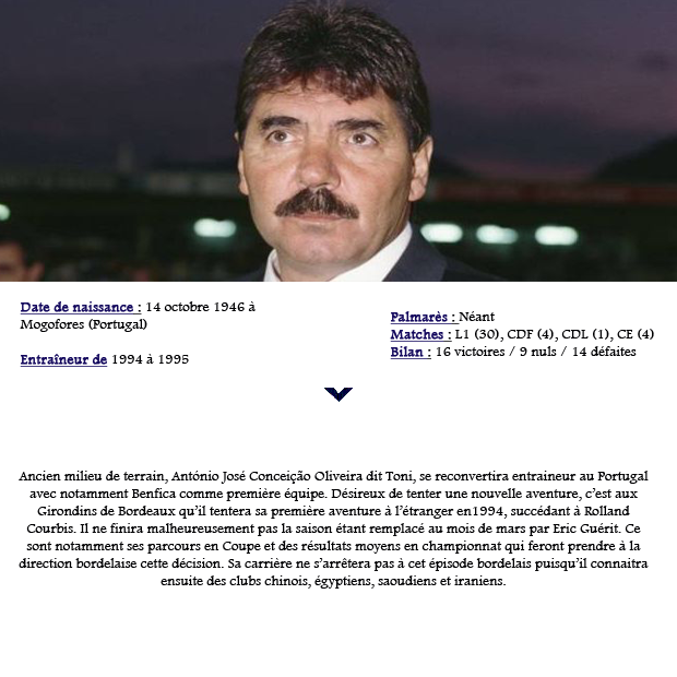 Entraineur – António José Conceição Oliveira (Toni)