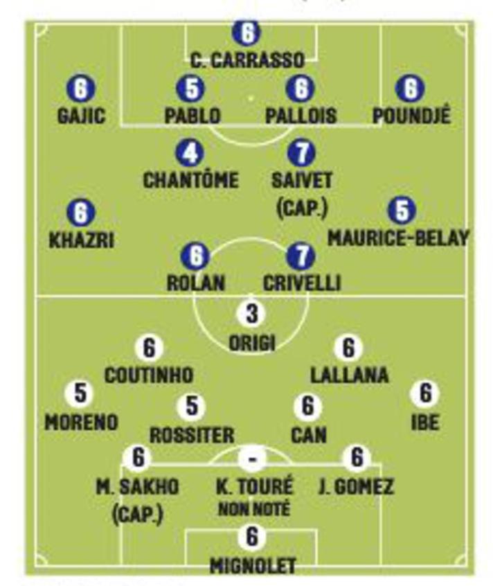 Europa League Liverpool