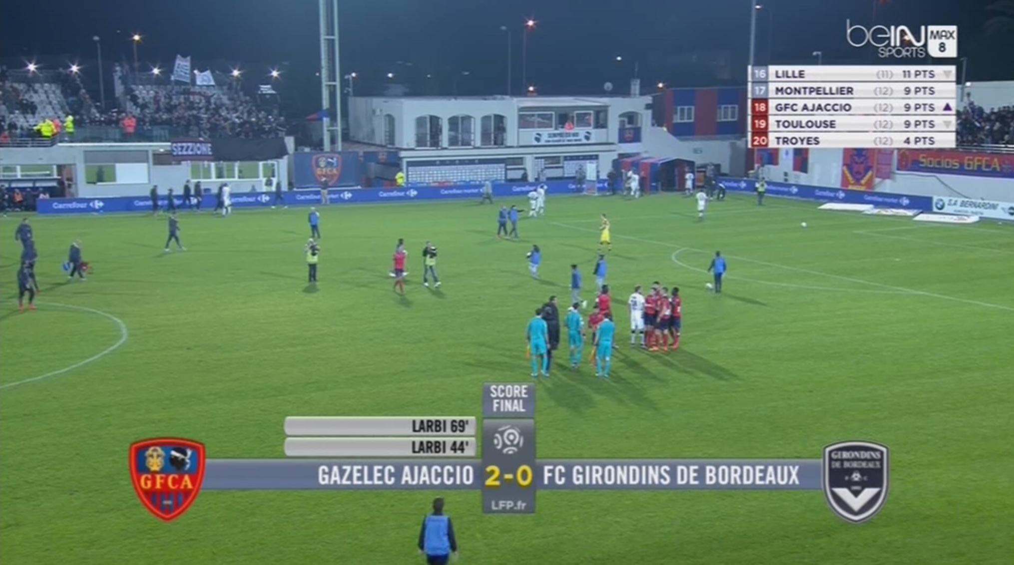 Ajaccio Gazélec 2-0