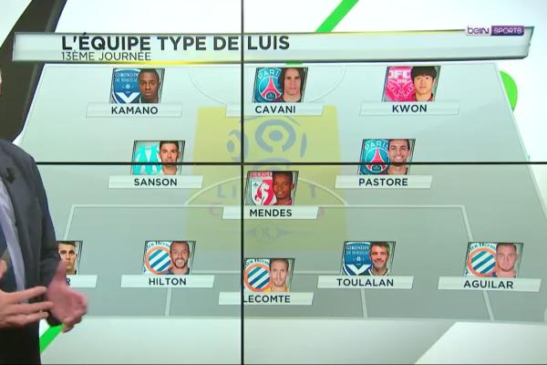 Equipe type Luis