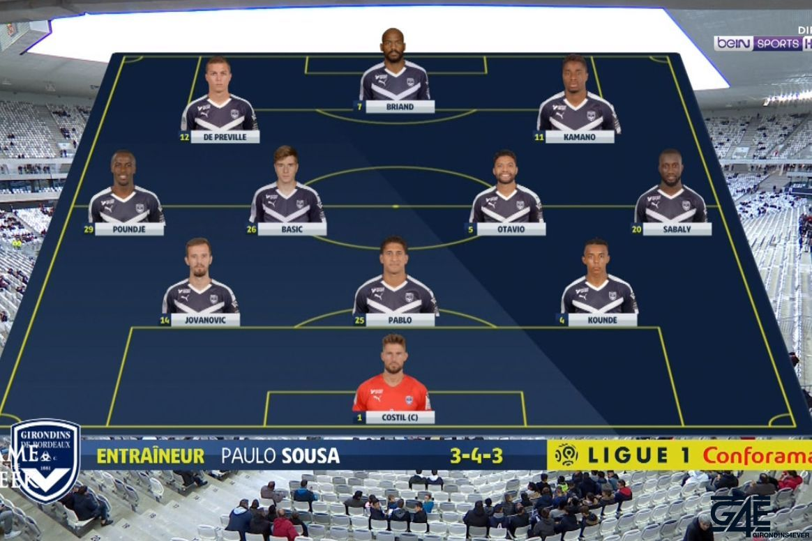 Composition contre Lyon